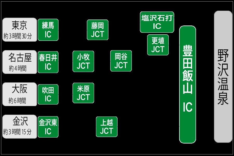 【車】アクセス図モノトーン