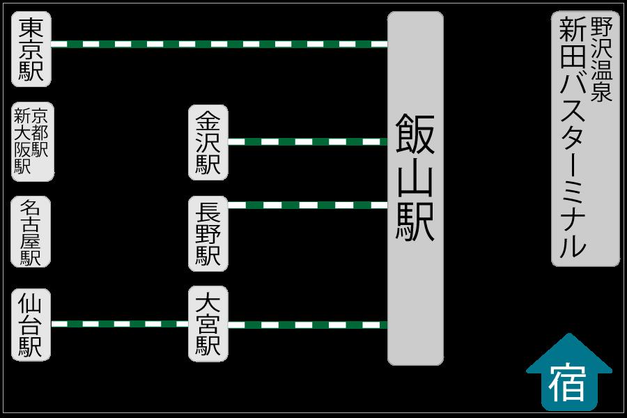 アクセス図モノトーン